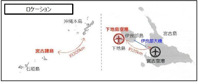 下地島の地図