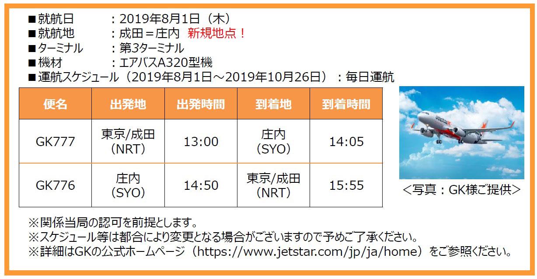 ジェットスター・ジャパン 成田=庄内線の時刻表
